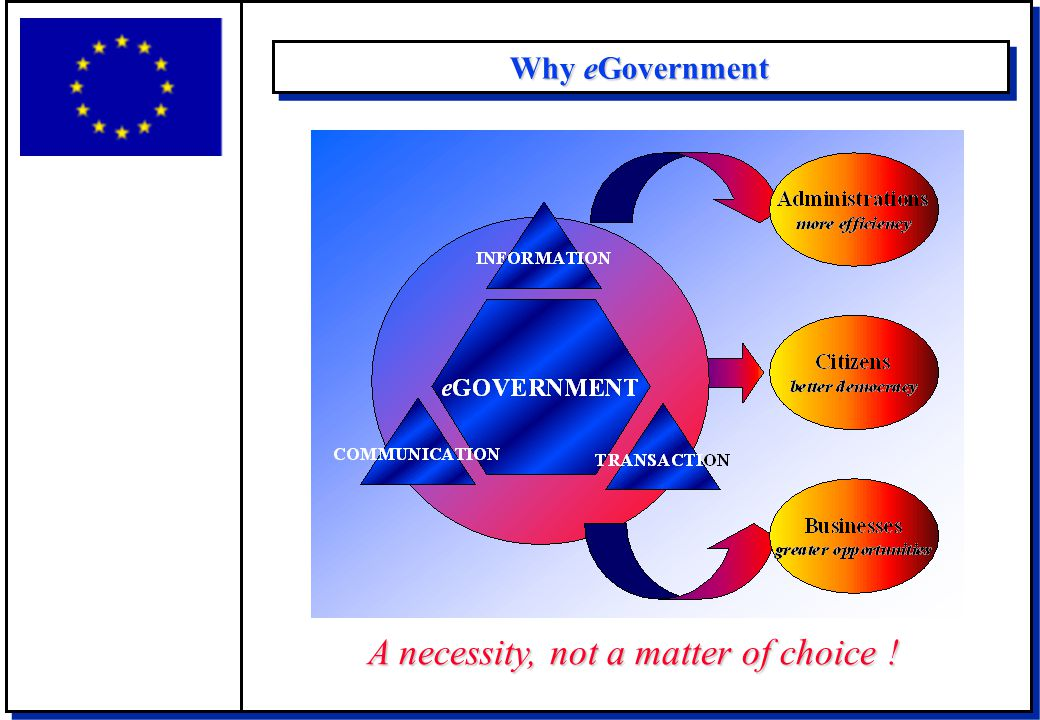 Why eGovernment A necessity, not a matter of choice !