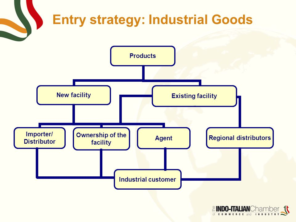 Entry strategy: Industrial Goods