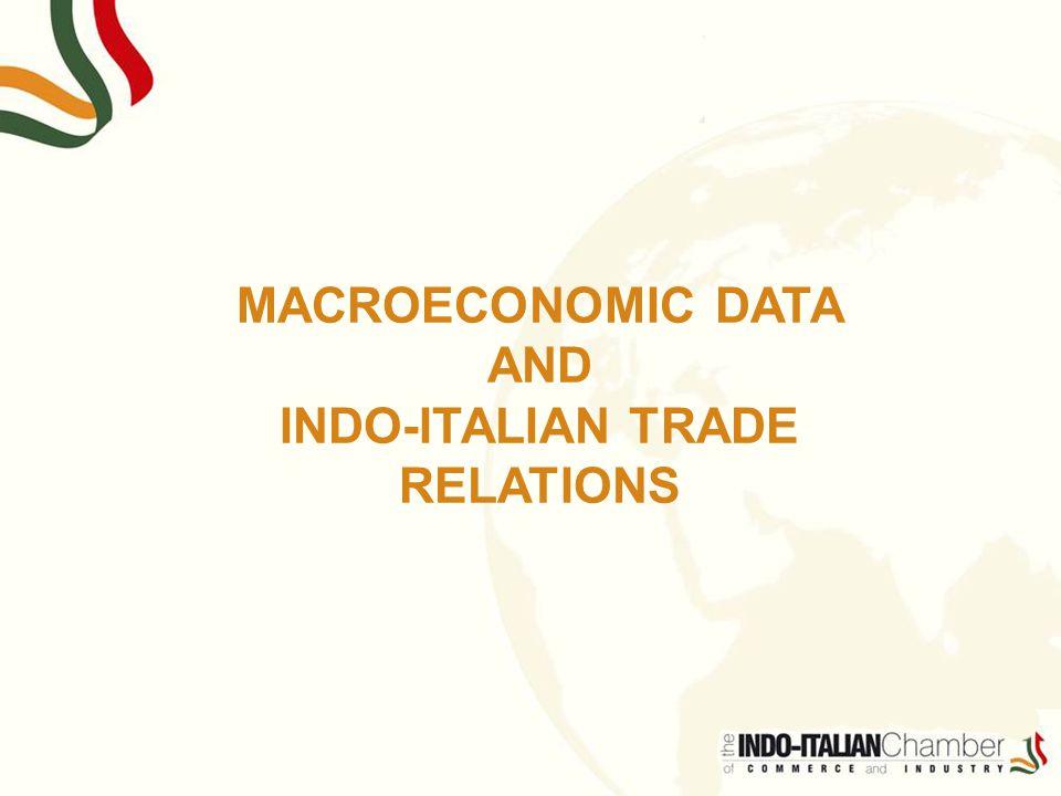 MACROECONOMIC DATA AND INDO-ITALIAN TRADE RELATIONS