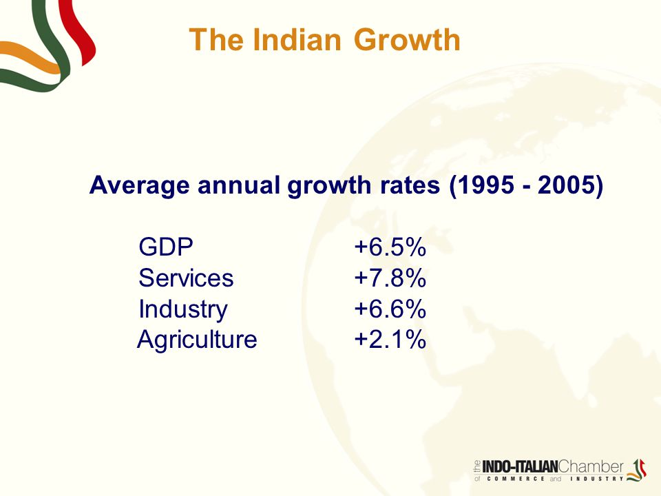 The Indian Growth Average annual growth rates (1995 - 2005) GDP +6.5% Services +7.8% Industry+6.6% Agriculture +2.1%