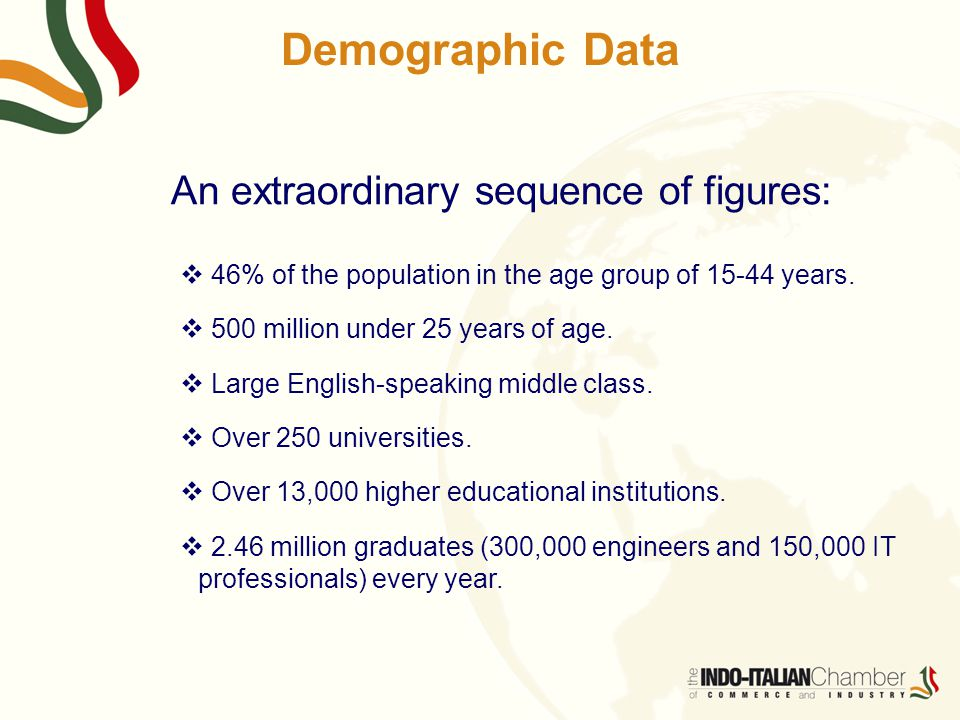 An extraordinary sequence of figures:  46% of the population in the age group of 15-44 years.