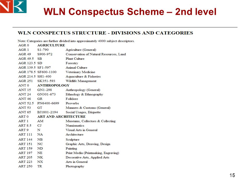 15 WLN Conspectus Scheme – 2nd level