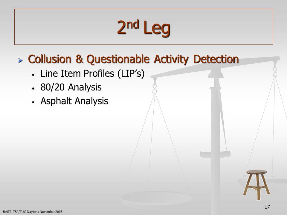 17 2 nd Leg  Collusion & Questionable Activity Detection Line Item Profiles (LIP's) Line Item Profiles (LIP's) 80/20 Analysis 80/20 Analysis Asphalt Analysis Asphalt Analysis BART- TEA/TUG Daytona November 2005