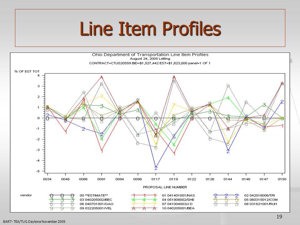 19 Line Item Profiles BART- TEA/TUG Daytona November 2005