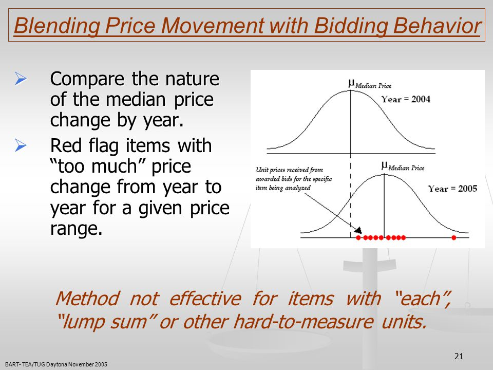 21 Blending Price Movement with Bidding Behavior  Compare the nature of the median price change by year.
