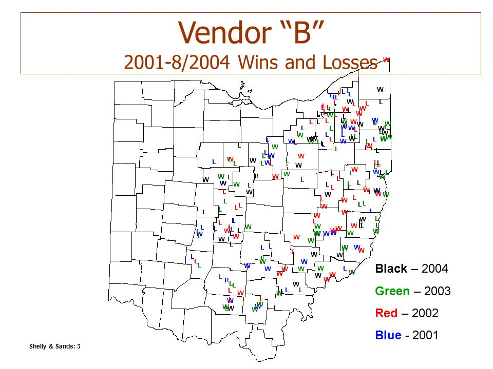 24 Black – 2004 Green – 2003 Red – 2002 Blue - 2001 Shelly & Sands: 3 Vendor B 2001-8/2004 Wins and Losses