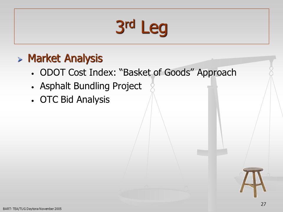 27 3 rd Leg  Market Analysis ODOT Cost Index: Basket of Goods Approach ODOT Cost Index: Basket of Goods Approach Asphalt Bundling Project Asphalt Bundling Project OTC Bid Analysis OTC Bid Analysis BART- TEA/TUG Daytona November 2005