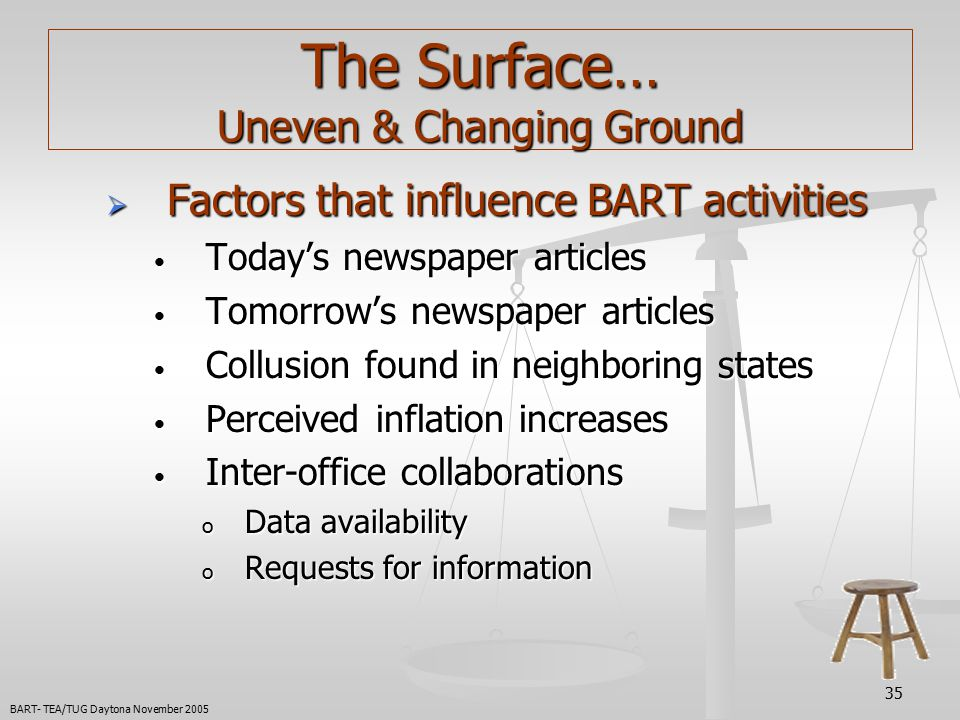 35 The Surface… Uneven & Changing Ground  Factors that influence BART activities Today's newspaper articles Today's newspaper articles Tomorrow's newspaper articles Tomorrow's newspaper articles Collusion found in neighboring states Collusion found in neighboring states Perceived inflation increases Perceived inflation increases Inter-office collaborations Inter-office collaborations o Data availability o Requests for information BART- TEA/TUG Daytona November 2005
