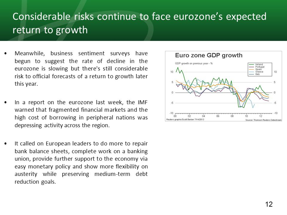 12 Considerable risks continue to face eurozone's expected return to growth Meanwhile, business sentiment surveys have begun to suggest the rate of de