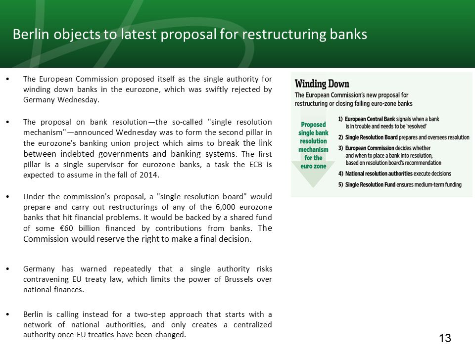 13 Berlin objects to latest proposal for restructuring banks The European Commission proposed itself as the single authority for winding down banks in