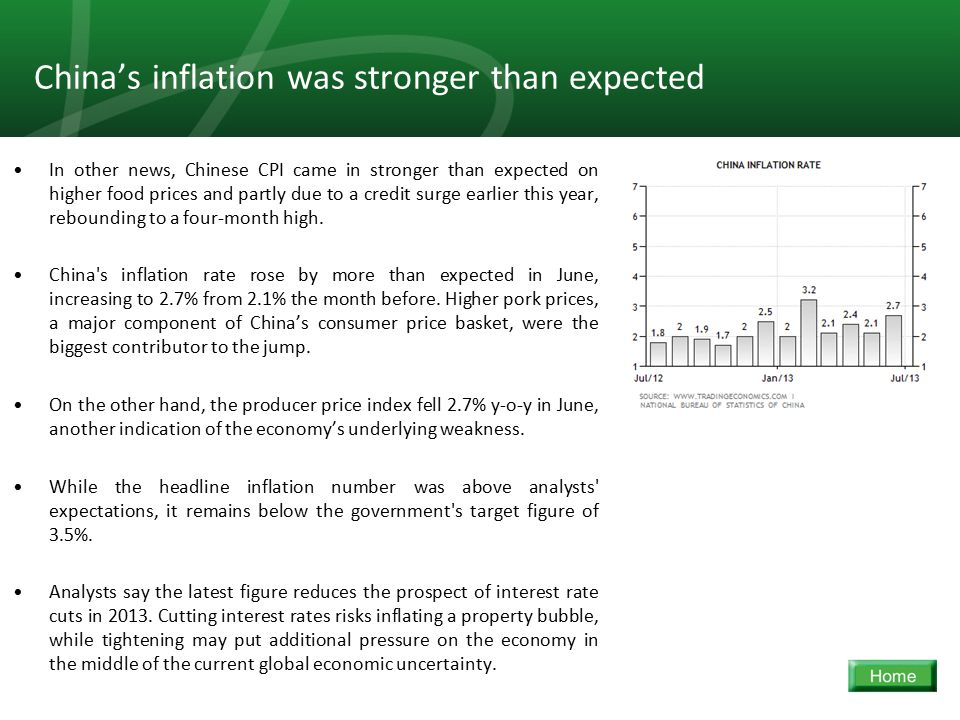 17 China's inflation was stronger than expected In other news, Chinese CPI came in stronger than expected on higher food prices and partly due to a cr
