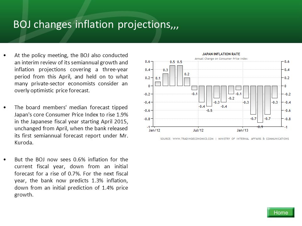 19 BOJ changes inflation projections,,, At the policy meeting, the BOJ also conducted an interim review of its semiannual growth and inflation project