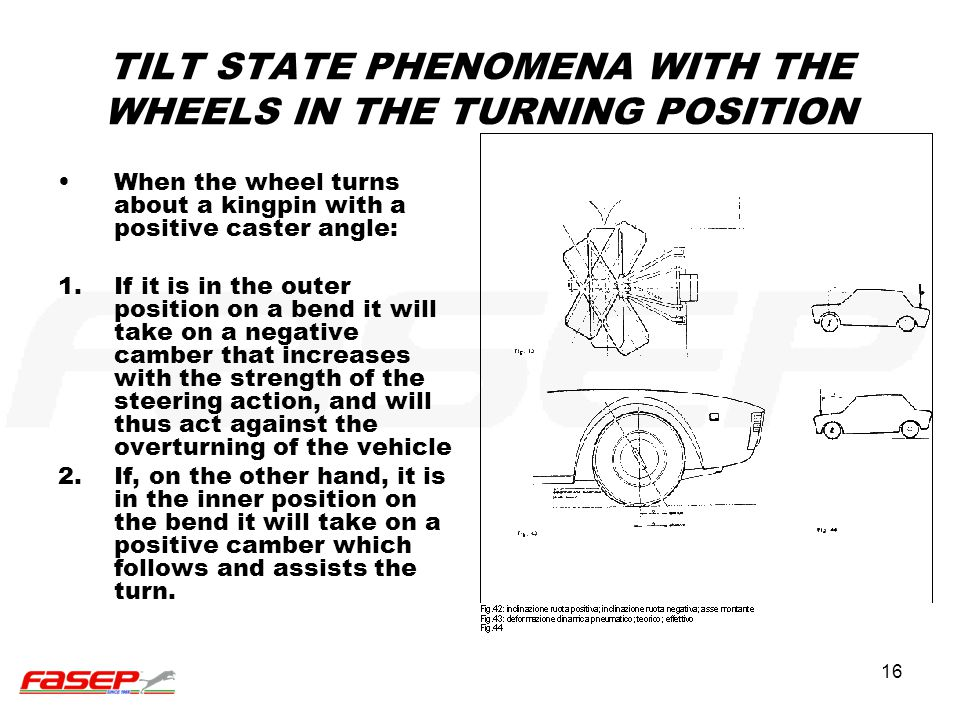 16 TILT STATE PHENOMENA WITH THE WHEELS IN THE TURNING POSITION When the wheel turns about a kingpin with a positive caster angle: 1.If it is in the o