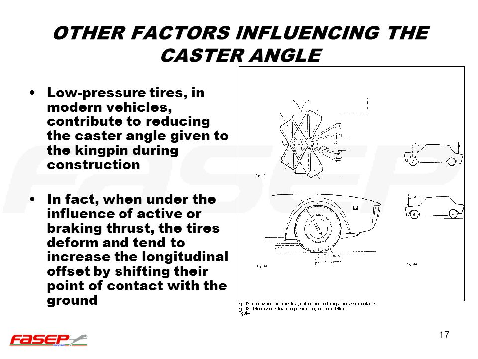 17 OTHER FACTORS INFLUENCING THE CASTER ANGLE Low-pressure tires, in modern vehicles, contribute to reducing the caster angle given to the kingpin dur