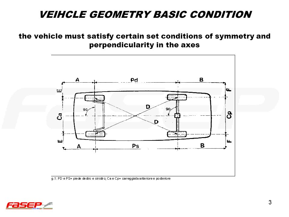 3 VEIHCLE GEOMETRY BASIC CONDITION the vehicle must satisfy certain set conditions of symmetry and perpendicularity in the axes