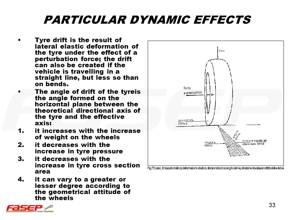 33 PARTICULAR DYNAMIC EFFECTS Tyre drift is the result of lateral elastic deformation of the tyre under the effect of a perturbation force; the drift