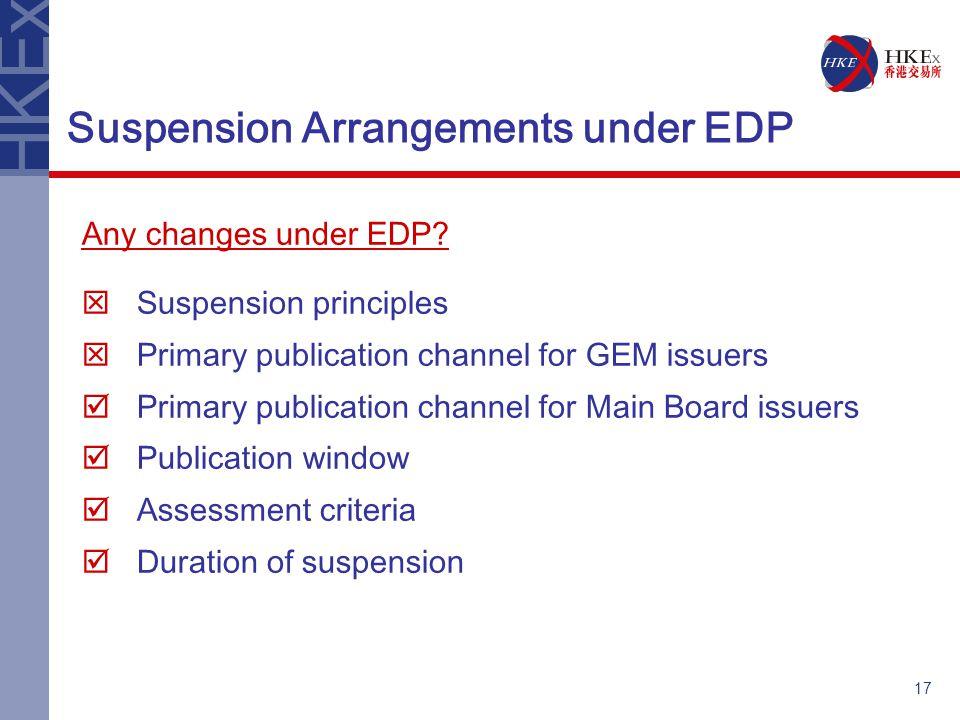 17 Suspension Arrangements under EDP Any changes under EDP.