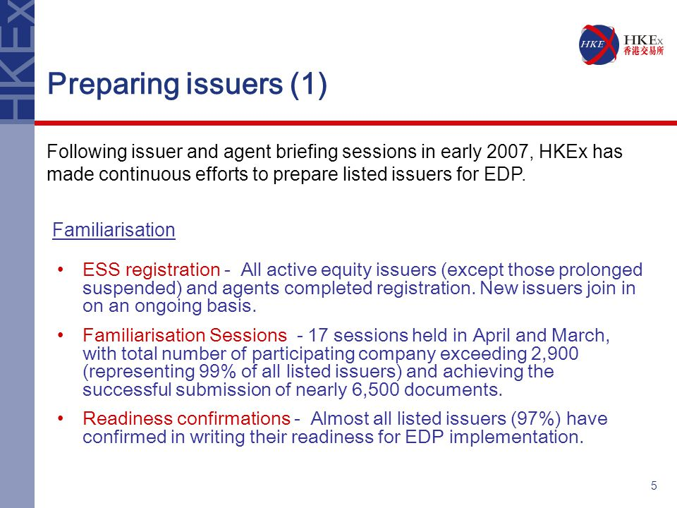 5 Preparing issuers (1) ESS registration - All active equity issuers (except those prolonged suspended) and agents completed registration.
