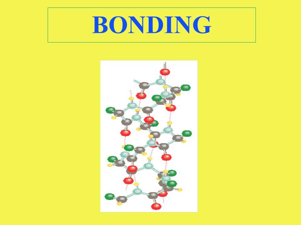 Bonding order of some elements one single bond – the halogens, -F, -Cl, -Br, -I two bonds – oxygen, -O-, or = O three bonds – nitrogen, - N -, = N -,  N four bonds – carbon, - C -, - C =, = C =, - C 