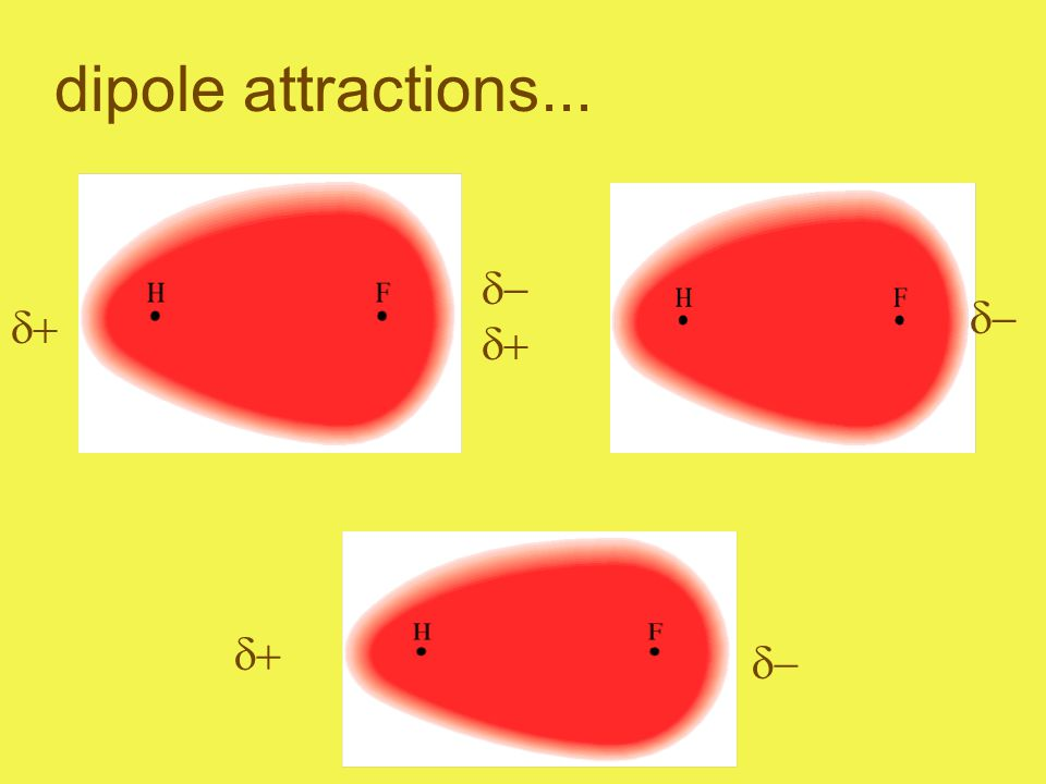 dipole attractions...     