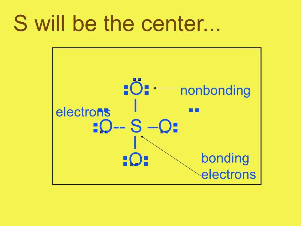 S will be the center... : O : nonbonding.. l.. electrons : O-- S –O : I : O : bonding electrons