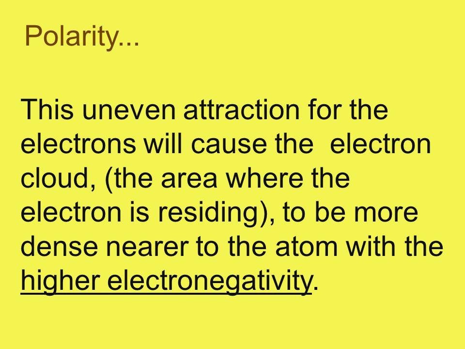 Polarity...