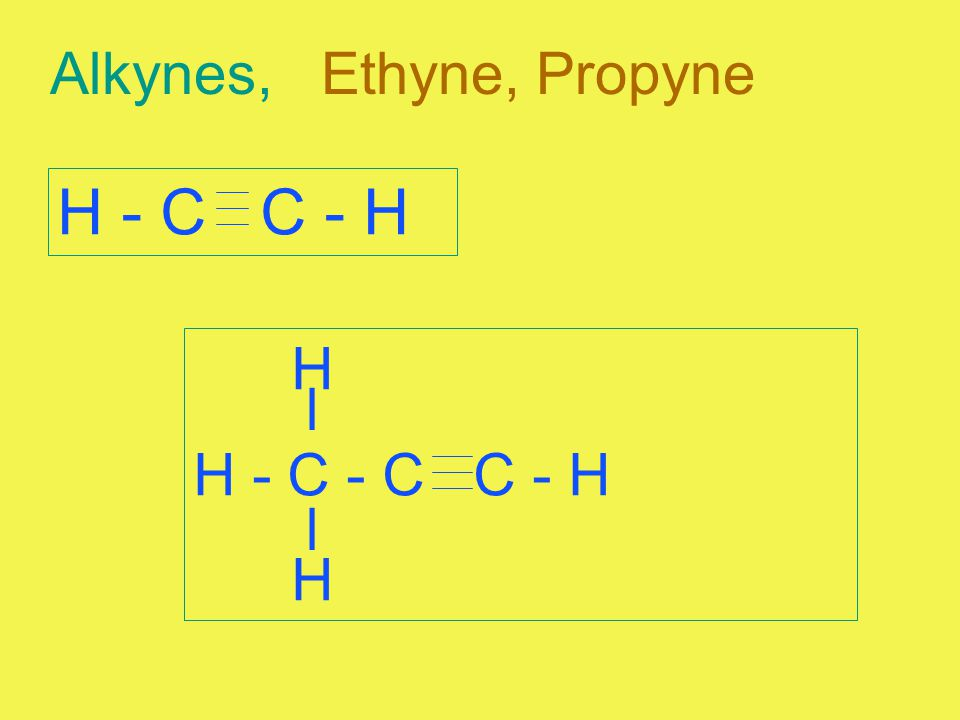 Alkynes, Ethyne, Propyne H - C C - H H H - C - C C - H H l l
