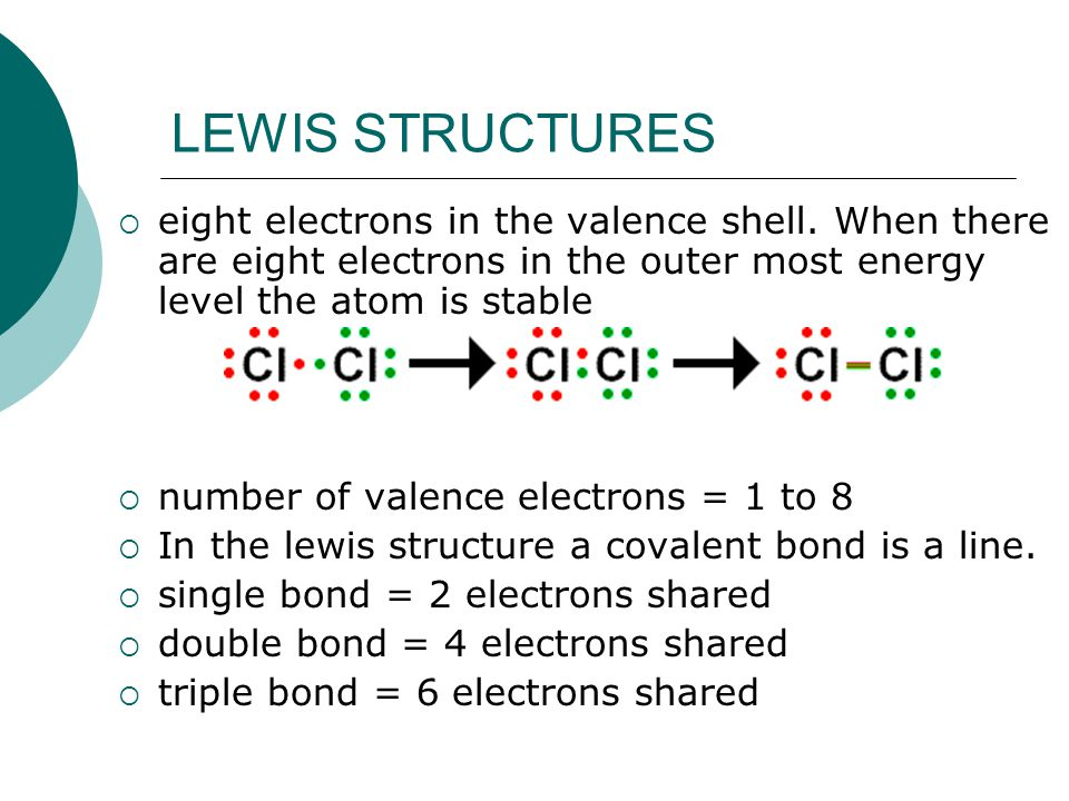 LEWIS STRUCTURES  eight electrons in the valence shell.