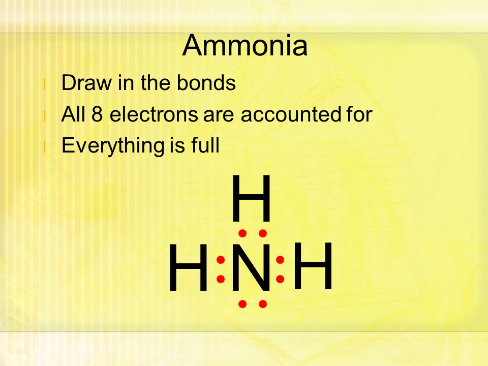 N H H H Ammonia l Draw in the bonds l All 8 electrons are accounted for l Everything is full