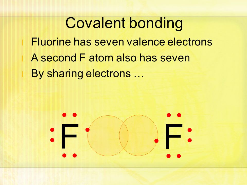 Covalent bonding FF l Fluorine has seven valence electrons l A second F atom also has seven l By sharing electrons …