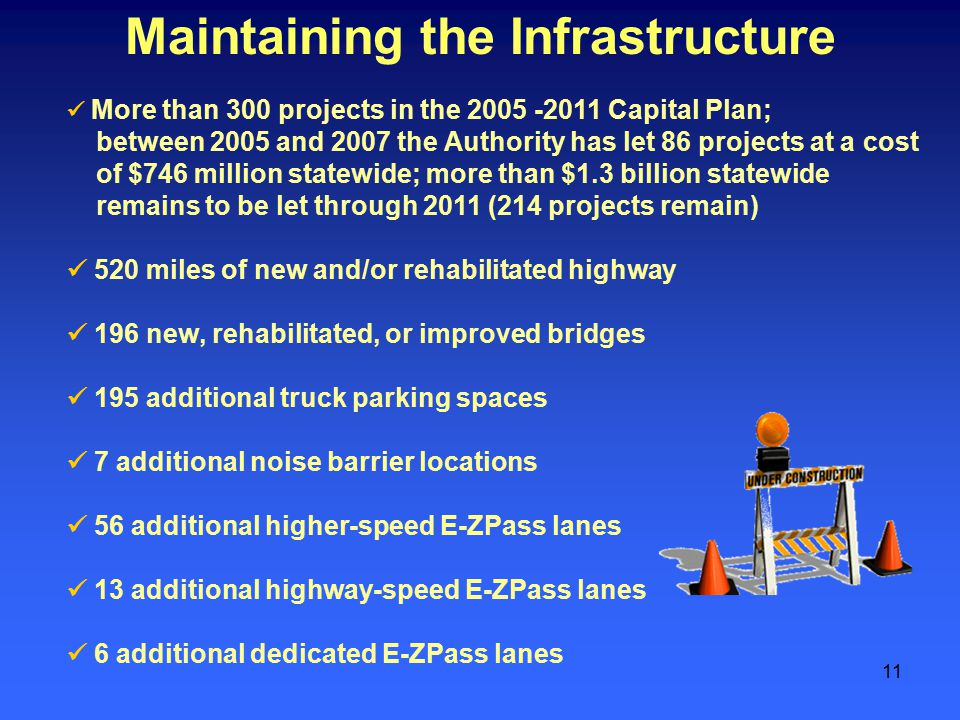11 More than 300 projects in the 2005 -2011 Capital Plan; between 2005 and 2007 the Authority has let 86 projects at a cost of $746 million statewide; more than $1.3 billion statewide remains to be let through 2011 (214 projects remain) 520 miles of new and/or rehabilitated highway 196 new, rehabilitated, or improved bridges 195 additional truck parking spaces 7 additional noise barrier locations 56 additional higher-speed E-ZPass lanes 13 additional highway-speed E-ZPass lanes 6 additional dedicated E-ZPass lanes Maintaining the Infrastructure
