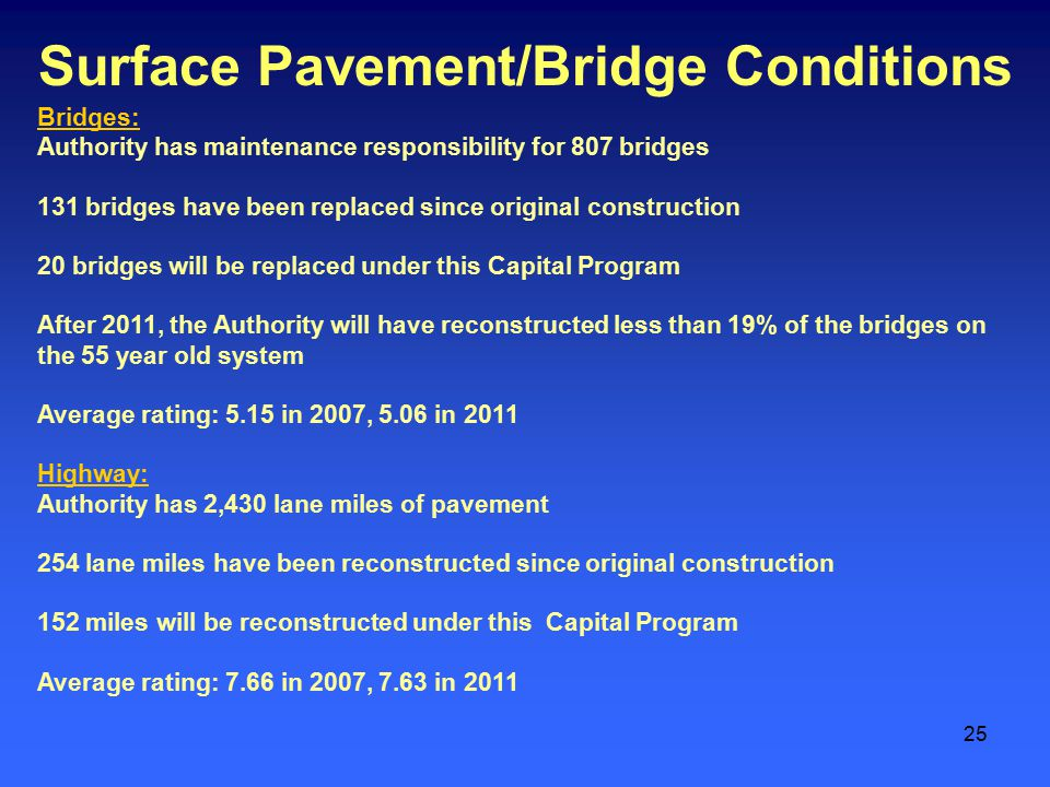 25 Bridges: Authority has maintenance responsibility for 807 bridges 131 bridges have been replaced since original construction 20 bridges will be replaced under this Capital Program After 2011, the Authority will have reconstructed less than 19% of the bridges on the 55 year old system Average rating: 5.15 in 2007, 5.06 in 2011 Highway: Authority has 2,430 lane miles of pavement 254 lane miles have been reconstructed since original construction 152 miles will be reconstructed under this Capital Program Average rating: 7.66 in 2007, 7.63 in 2011 Surface Pavement/Bridge Conditions