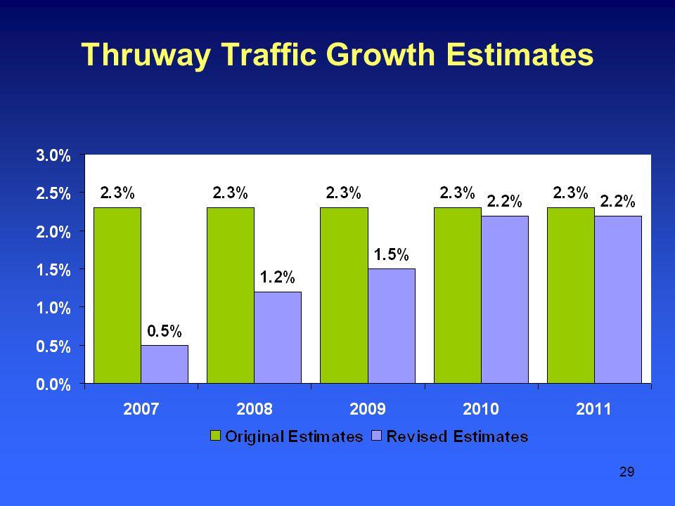 29 Thruway Traffic Growth Estimates