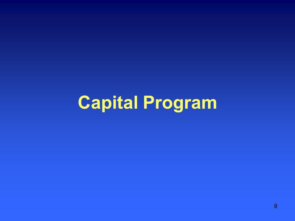 9 Capital Program