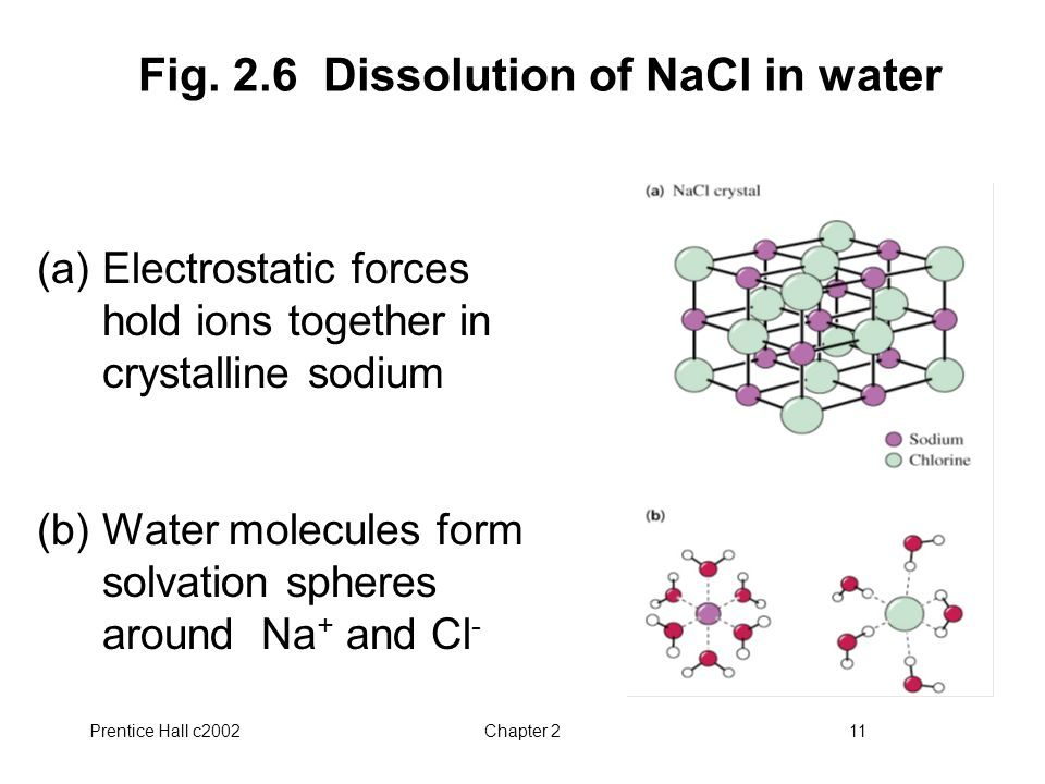 Prentice Hall c2002Chapter 211 Fig. 2.6 Dissolution of NaCl in water (a) Electrostatic forces hold ions together in crystalline sodium (b) Water molec