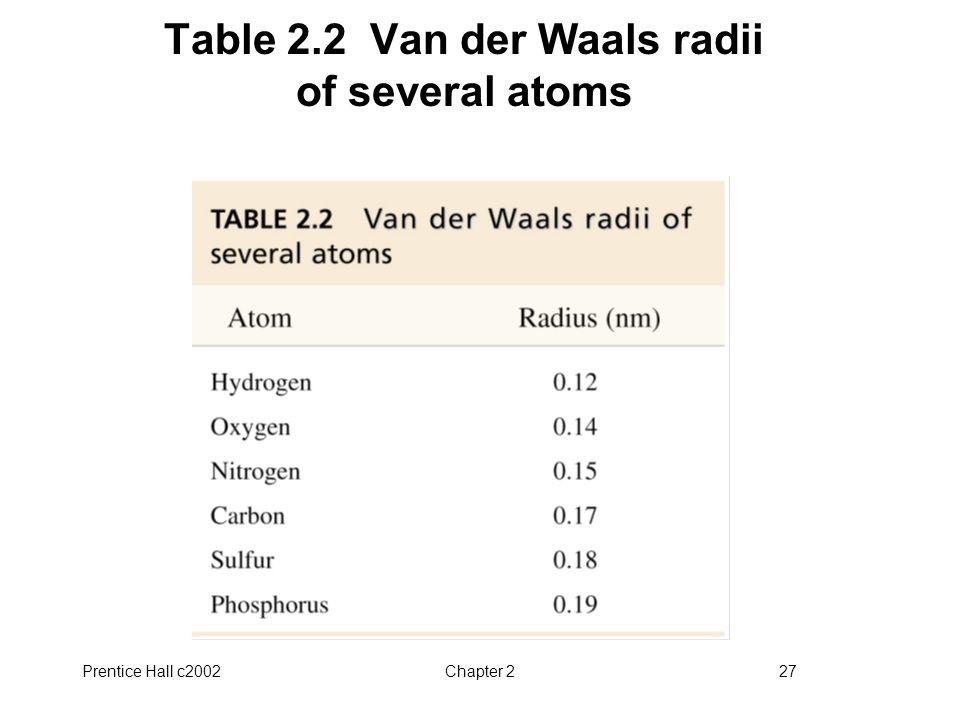 Prentice Hall c2002Chapter 227 Table 2.2 Van der Waals radii of several atoms