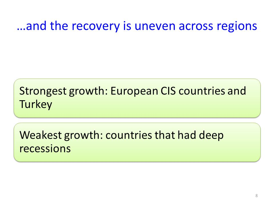 …and the recovery is uneven across regions Strongest growth: European CIS countries and Turkey Weakest growth: countries that had deep recessions 8