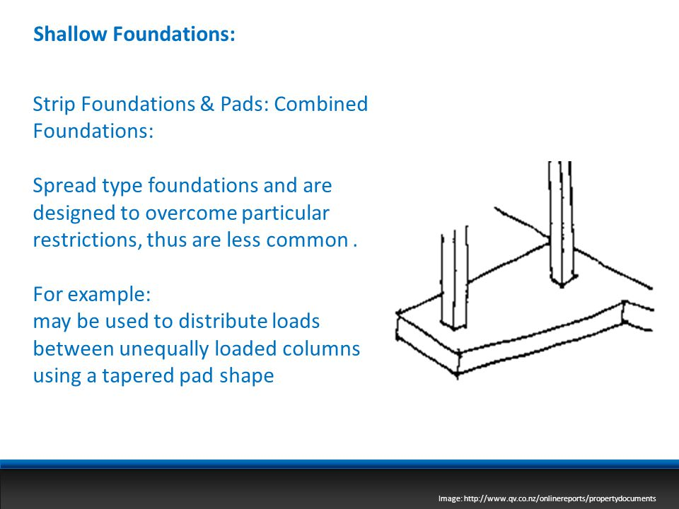 Image: http://www.qv.co.nz/onlinereports/propertydocuments Shallow Foundations: Strip Foundations & Pads: Combined Foundations: Spread type foundation