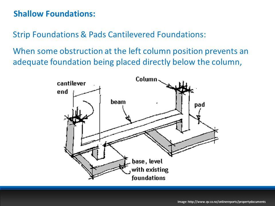 Image: http://www.qv.co.nz/onlinereports/propertydocuments Shallow Foundations: Strip Foundations & Pads Cantilevered Foundations: When some obstructi