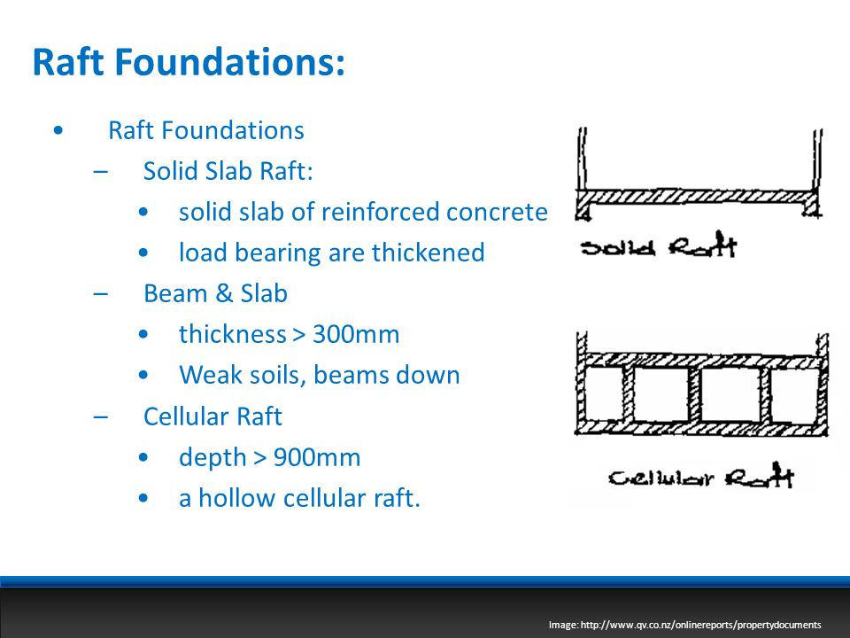 Image: http://www.qv.co.nz/onlinereports/propertydocuments Raft Foundations: Raft Foundations –Solid Slab Raft: solid slab of reinforced concrete load