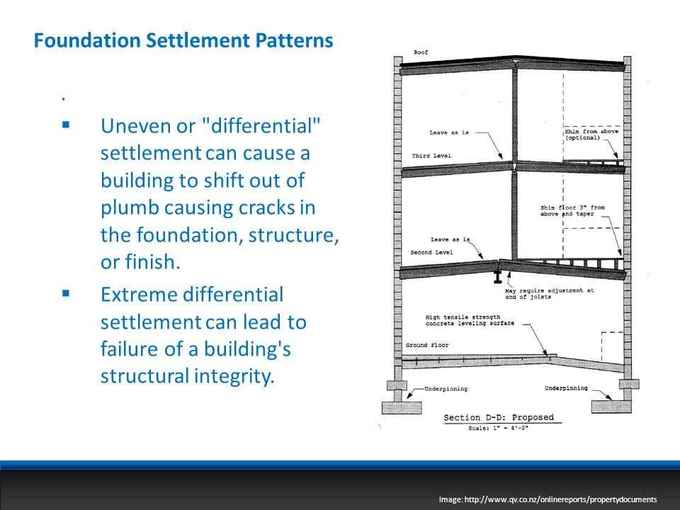 Foundation Settlement Patterns Image: http://www.qv.co.nz/onlinereports/propertydocuments.  Uneven or