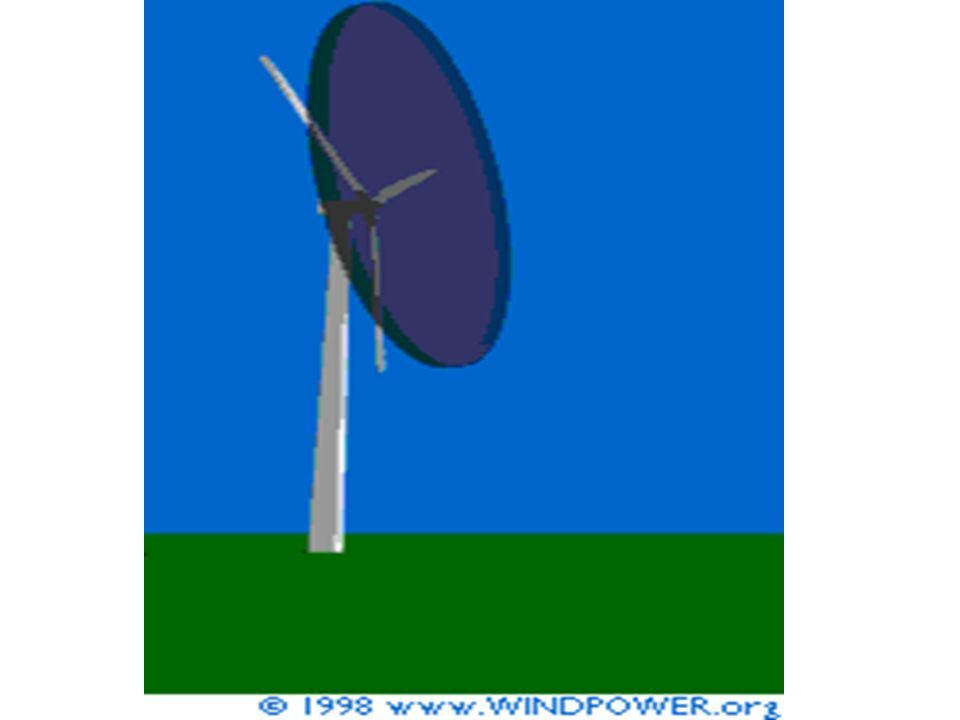 The Basic Process The amount of energy produced by a wind machine depends upon 1.Wind speed and the size of the blades.