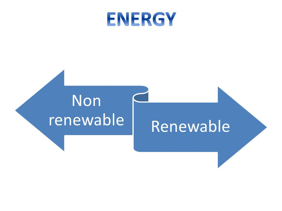 Non renewable Renewable