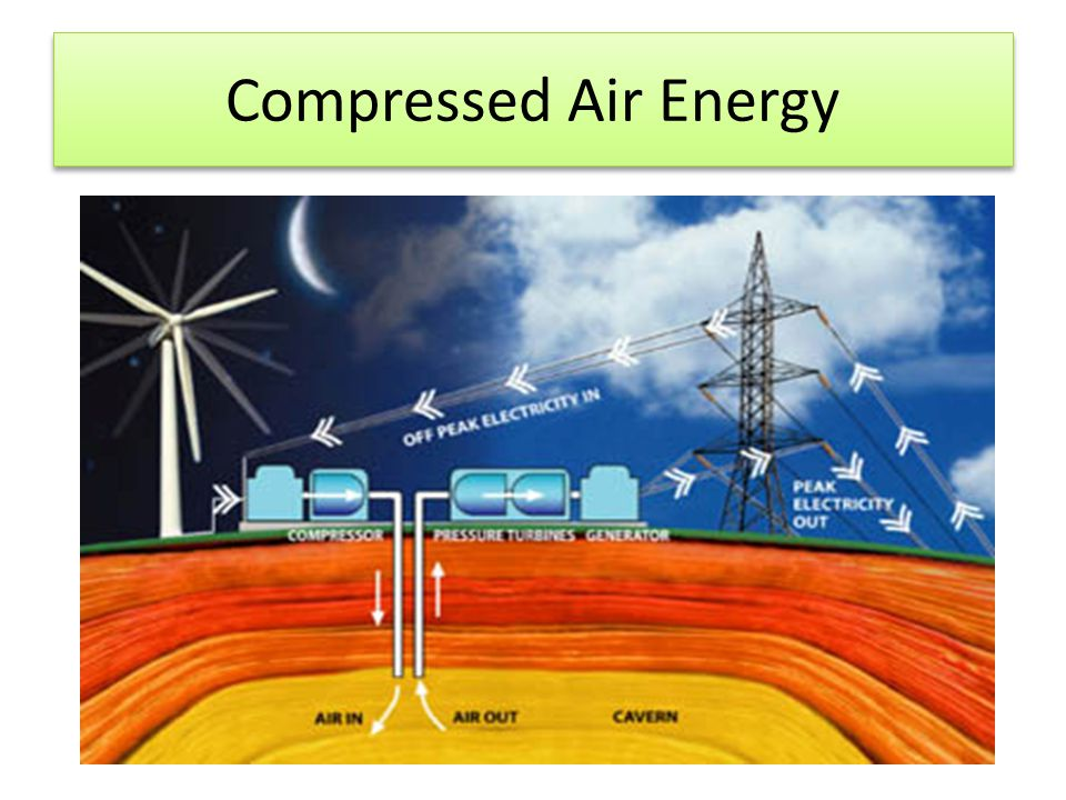 Compressed Air Energy
