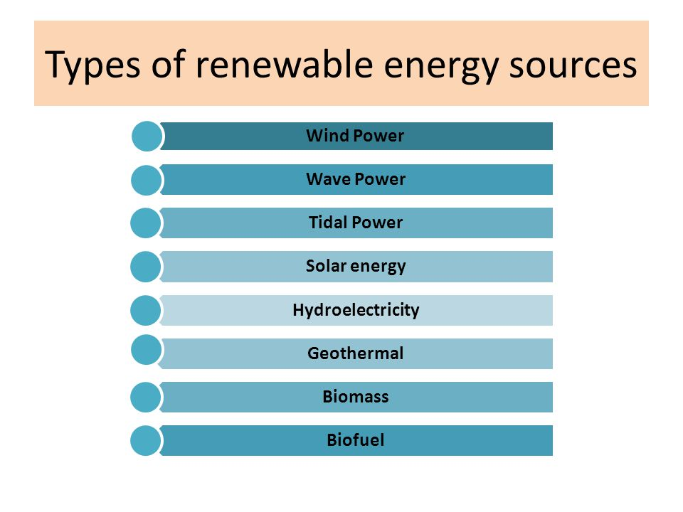 Types of renewable energy sources Wind Power Wave Power Tidal Power Solar energy Hydroelectricity Geothermal Biomass Biofuel