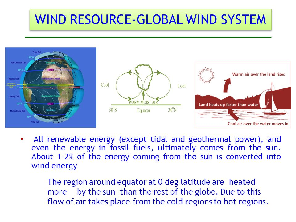WIND RESOURCE-GLOBAL WIND SYSTEM The region around equator at 0 deg latitude are heated more by the sun than the rest of the globe. Due to this flow o