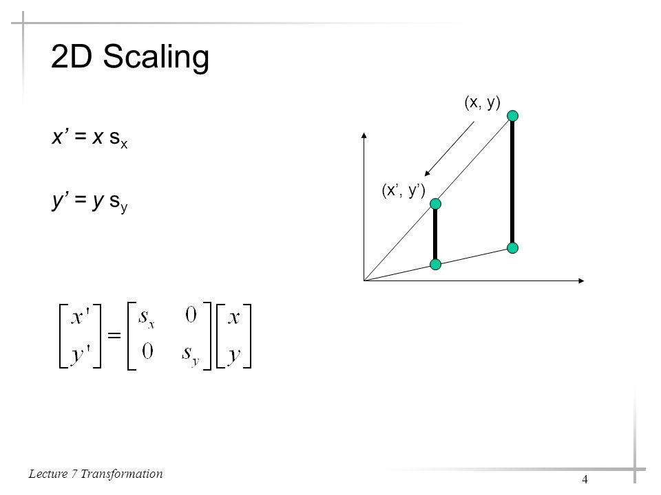 Lecture 7 Transformation 5 A linear transformation moves a vertex to a new position by multiplying it with a non-singular matrix.