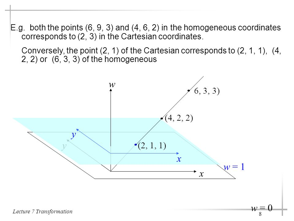Lecture 7 Transformation 19 Reflection about the x axis (x,y) (x,-y) Reflection about the y axis .