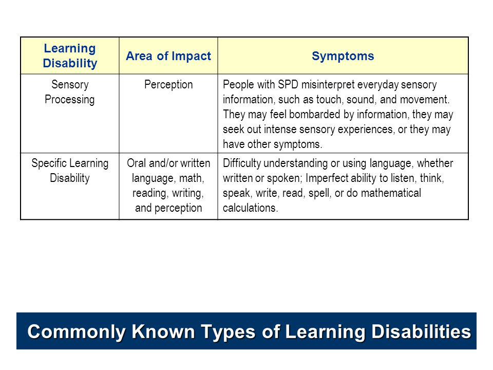 Myths about students with LD  Myth: Individuals with LD have limited potential.