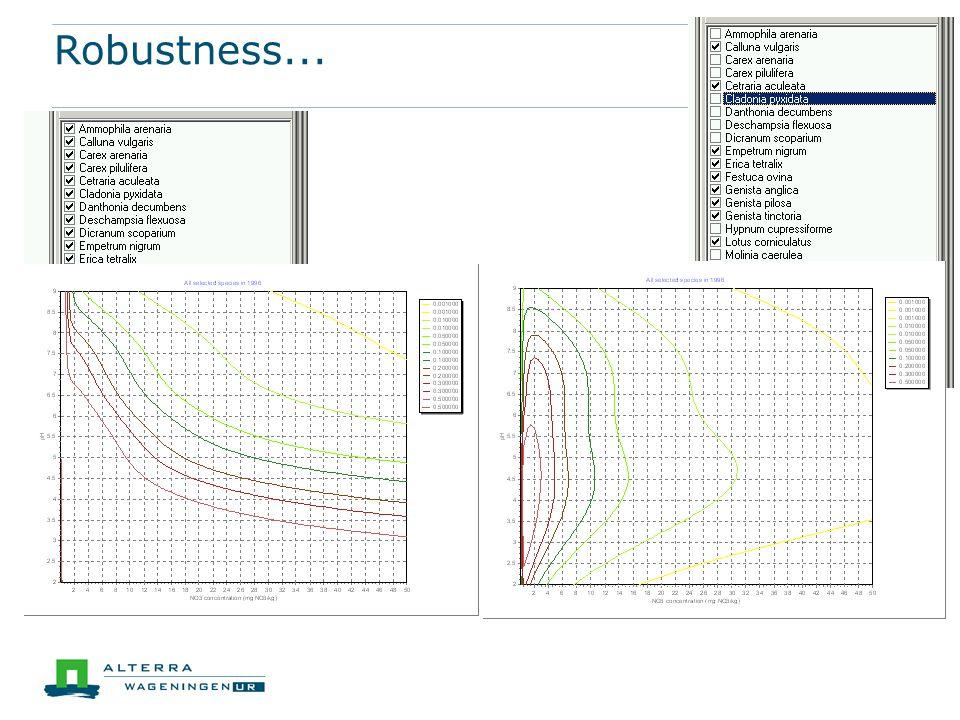 Robustness...